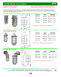avw21 13w vandal resistant vapor proof small wall mount