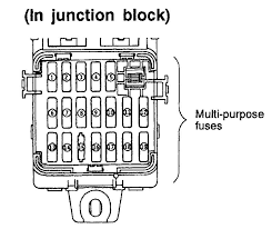 fuse box mitsubishi galant mitsubishi wiring diagrams for diy