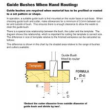 trend gb t4 160 guide bush 16mm for t4 hinge jig gb t4 160