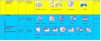 plan de nettoyage cuisine collective untitled document plan de nettoyage cuisine collective hajra me