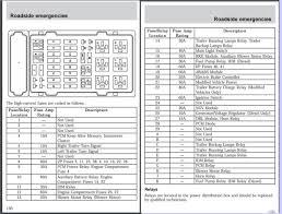 99 f150 fuse box wiring diagrams