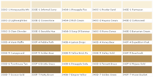 paint color chips colors 48 palettes materials world com behr
