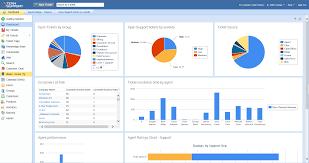 am agement de bureaux building management systems dashboard search green
