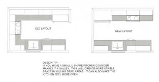 small kitchen floor plans with islands small u shaped kitchen designs small kitchen wzaaef