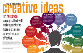 how to come up with creative ideas ten rhetorical concepts that