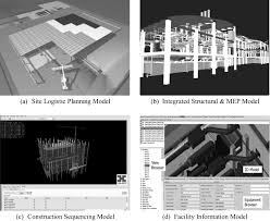 building information modeling bim trends benefits risks and