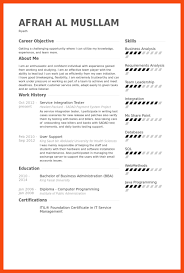 Qa Analyst Resume Sample by Eams Integration Tester Cover Letter