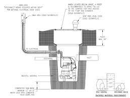 Waste Pumps Basement - zoeller sewage sump pump packages