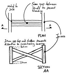 timber construction sketch details sjk