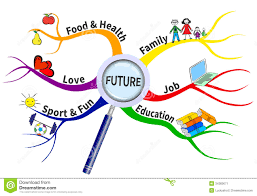 Happy Maps Plan For Future On A Mind Map Illustration 34369071 Megapixl