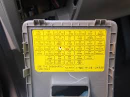 hyundai elantra fuses location box list chart 2011 16