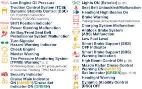 kia warning lights symbols what do mazda dashboard warning lights mean