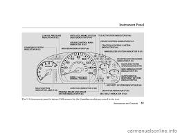 2004 honda accord owners manual pdf abs honda accord 2004 cl7 7 g owners manual