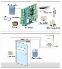 tcp ip magnetic lock door access control system buy access