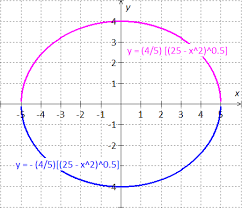 find two explicit functions by solving the equation for y in terms