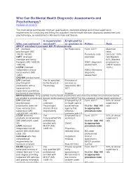 psychiatric assessment template 28 images mental health