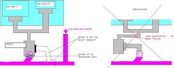 ecoulement evier cuisine montage d un siphon tuyau with montage d un siphon le
