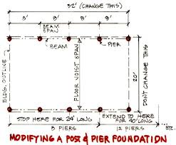 pier foundation house plans to modify a standard post and pier foundation plan