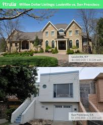 cheapest homes in usa million dollar creep where seven figure homes are the new normal