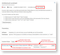 rules sonarqube documentation doc sonarqube