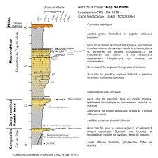 mat iel de bureau d occasion notice explicative de la cartographie multi couches à 1 50 000 et 1