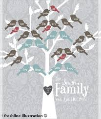 diy family tree passionative co