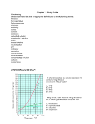 ch 11 acid bases and mixtures study guide