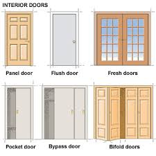 interior door styles for homes your guide to door types and styles better homes gardens