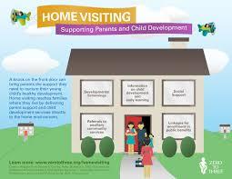 the parenting cottage home visitation program