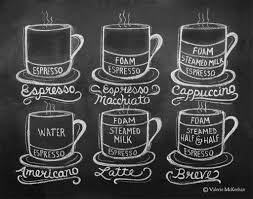 Kitchen Chalkboard Ideas by Guide To Coffee Drinks Print U0026 Canvas Coffee Drinks Coffee