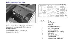 c5 corvette dimensions underhood fuse box diagram corvetteforum chevrolet corvette