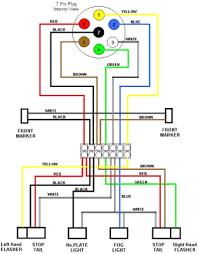7 way flat wiring diagram efcaviation com entrancing semi trailer