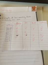 as politics revision guide edexcel government and politics unit 2 exam 4th june 2015 the