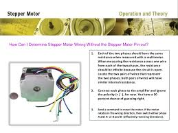 stepper motor presentation
