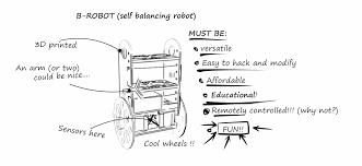 The B The B Robot Evo The Self Balancing Robot Jjrobots
