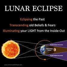2017 annual celestial overview universal life tools
