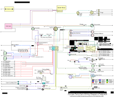 renault laguna wiring diagram renault wiring diagrams instructions