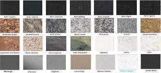 granite cuisine cuisine design plan de travail en granit ou stratifié