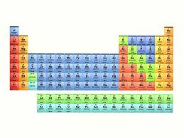 radioactive elements on the periodic table a list of radioactive elements