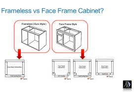 Building Frameless Kitchen Cabinets Learn About Frameless Face Frame Inset Cabinets Mana Design