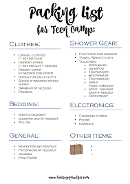West Virginia Travel Packing List images Packing list for teen summer camp summer pinterest camping png