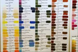 dan becker u0027s paint swatch charts