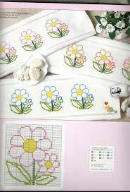 free kitchen embroidery designs 86 best erbe aromatiche giardino images on pinterest