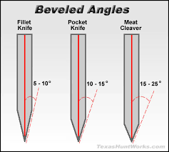 sharpening angle for kitchen knives optimal bevel angles for different uses bladeforums