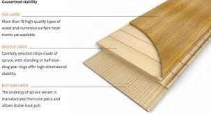 3 engineered flooring akioz com