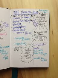 lucy calkins writing paper planning writing workshop moving writers brain dump for a writing study of narrative scenes