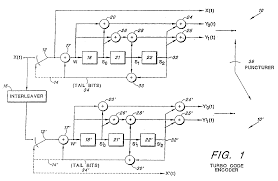 method for a general turbo code trellis termination patent 1455458