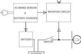 emergency light wiring diagram non maintained wiring diagram
