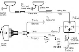 toyota hilux wiring diagram 2004 wiring diagram simonand