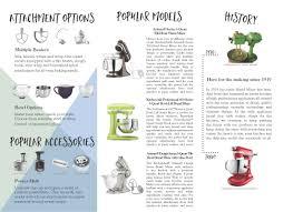 Kitchenaid P by Kitchen Aid Brochure